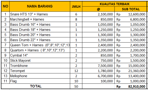 Harga marching band SMP